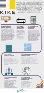 infografika na stronę